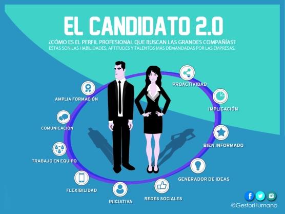 candidato 2.0